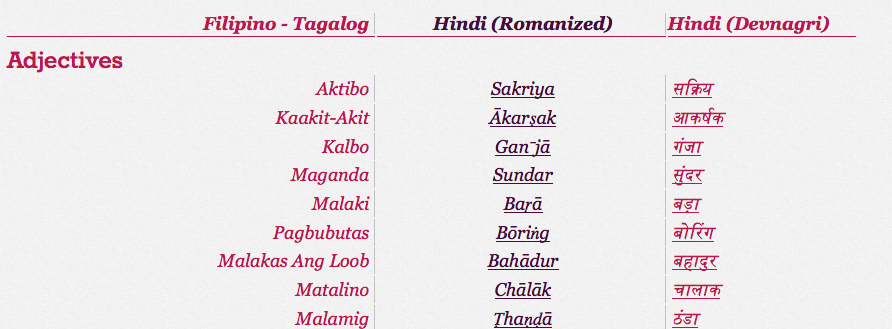 Tagalog to Hindi dictionary
